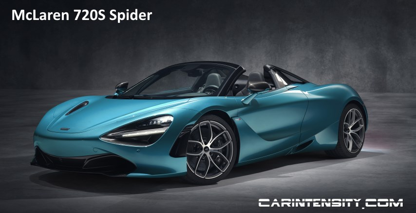 The New 2019 McLaren 720S Spider